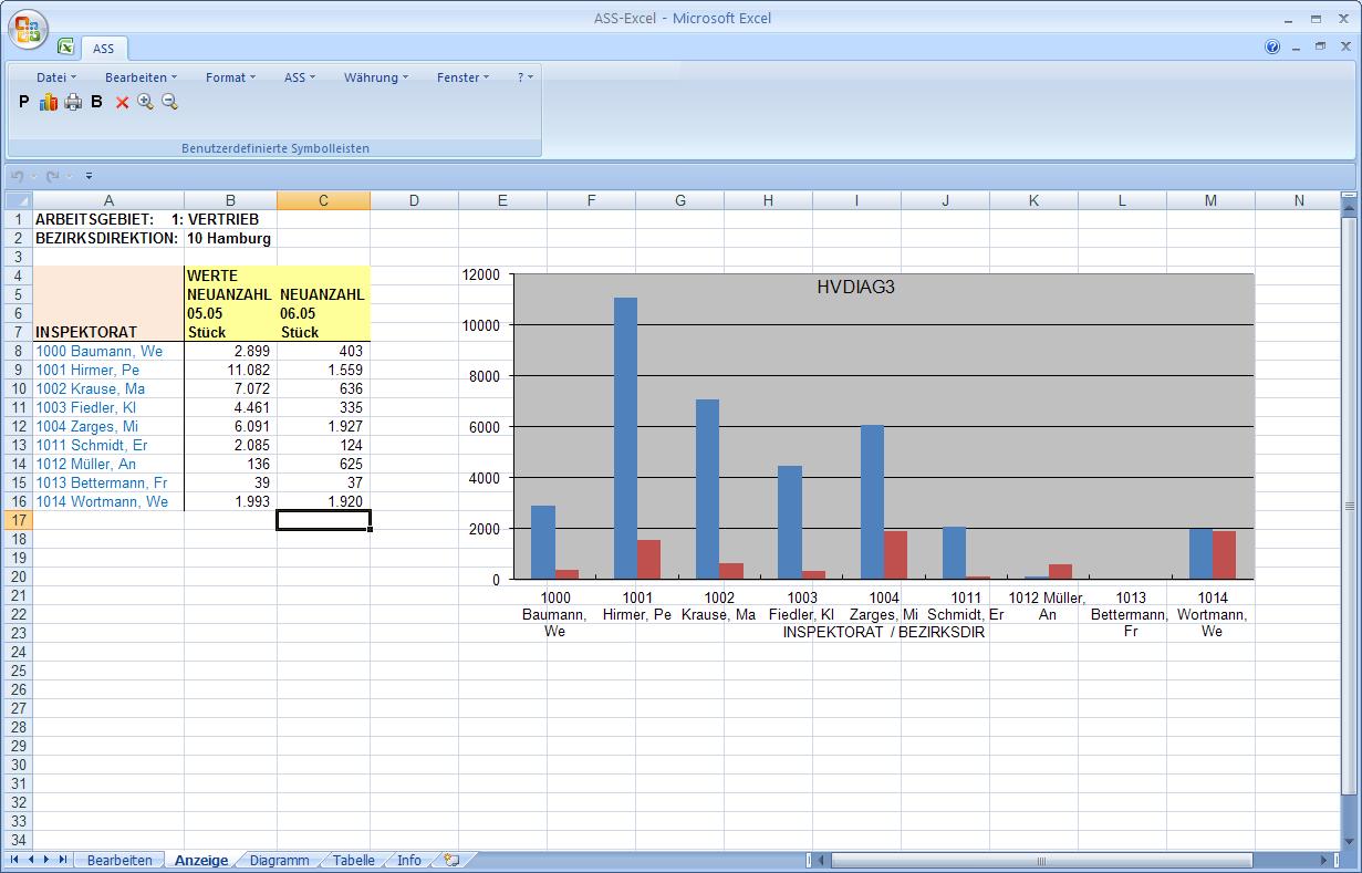 ASS 8.30 - Auswertung ASS-Excel - UBA Software